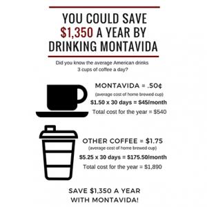 montavida-cost